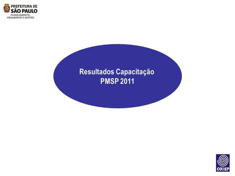 Resultados Capacitação PMSP 2011