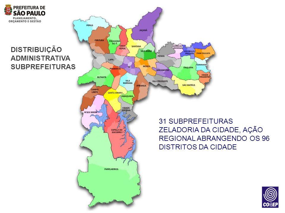 DESAFIOS BANCO DE DADOS – SIGPEC NÚMERO DE SERVIDORES X CARGOS NECESSIDADES ESPECÍFICAS DAS ÁREAS DE ATUAÇÃO NAS SECRETARIAS E SUBPREFEITURAS DESCENTRALIZAÇÃO DAS UNIDADES DE GESTÃO DE PESSOAS / ROTATIVIDADE DE PESSOAL ESCOLHA DE FERRAMENTA E CRIAÇÃO DE INSTRUMENTAL REGISTRO DE DADOS RELACIONADOS À ÁREA DE ATUAÇÃO DE CADA UNIDADE DAS SECRETARIAS/ SUBPREFEITURAS ORIENTAÇÕES SISTEMÁTICAS, ELABORAÇÃO DE MANUAIS, ACOMPANHAMENTO DAS AÇÕES, FLUXOS E PRAZOS, TABULAÇÃO E GERENCIAMENTO DAS AÇÕES DE CAPACITAÇÃO.