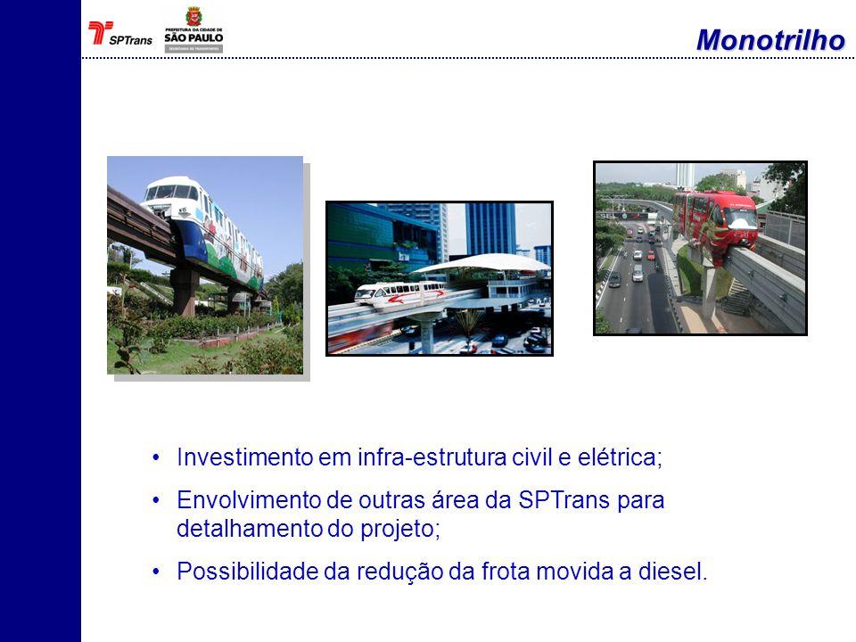 Reorganização do sistema operacional com redução de frota e aumento da eficiência; Construção de corredores segregados; Maior velocidade comercial = menor consumo de combustível.