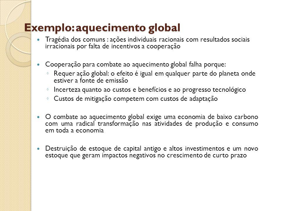Exemplo: aquecimento global Tragédia dos comuns : ações individuais racionais com resultados sociais irracionais por falta de incentivos a cooperação