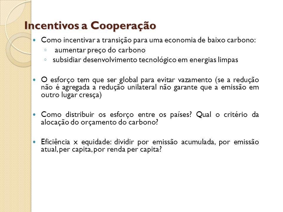Incentivos a Cooperação Como incentivar a transição para uma economia de baixo carbono: aumentar preço do carbono subsidiar desenvolvimento tecnológic