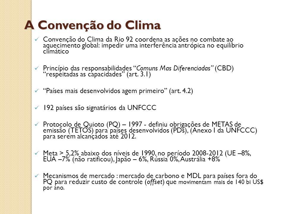 A Convenção do Clima Convenção do Clima da Rio 92 coordena as ações no combate ao aquecimento global: impedir uma interferência antrópica no equilíbri