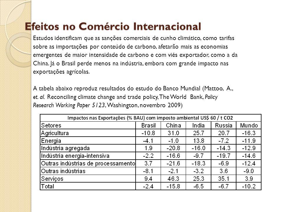 Efeitos no Comércio Internacional Estudos identificam que as sanções comerciais de cunho climático, como tarifas sobre as importações por conteúdo de