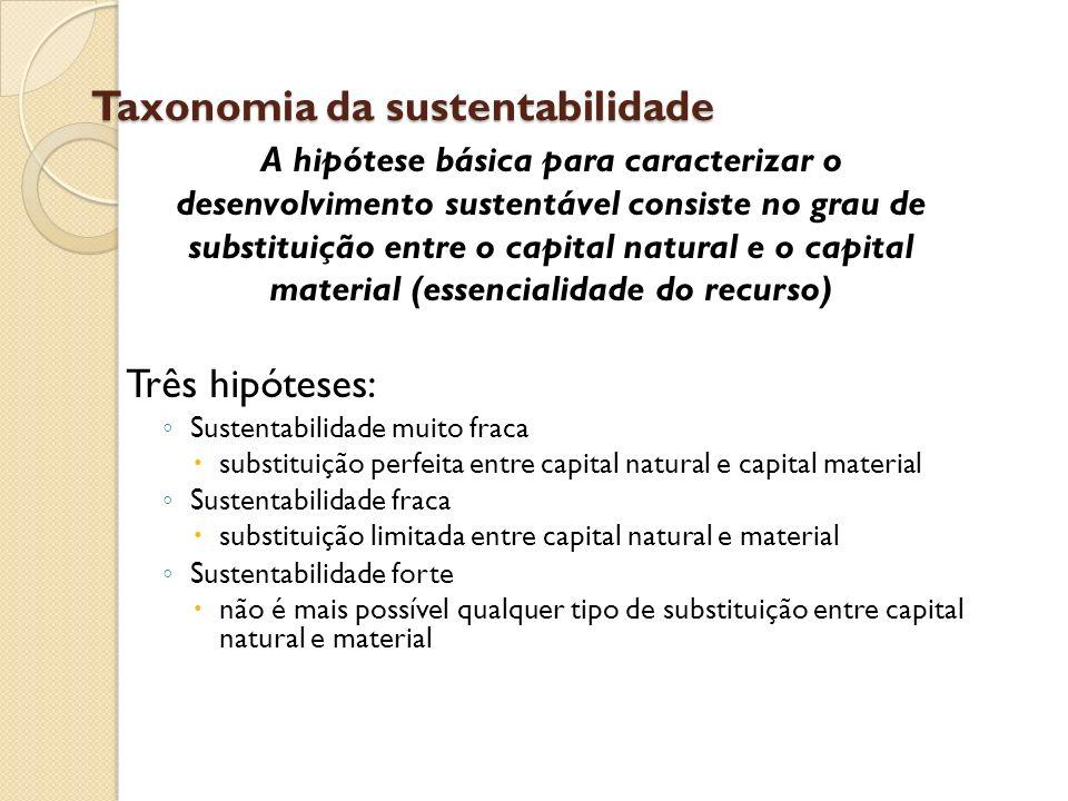 Taxonomia da sustentabilidade A hipótese básica para caracterizar o desenvolvimento sustentável consiste no grau de substituição entre o capital natur