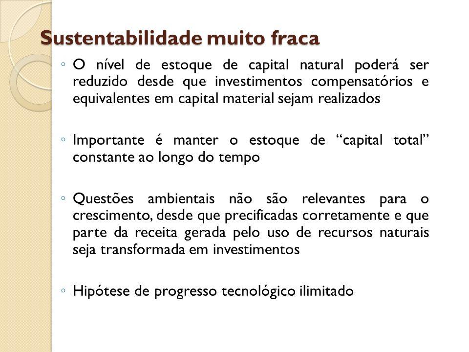 Sustentabilidade muito fraca O nível de estoque de capital natural poderá ser reduzido desde que investimentos compensatórios e equivalentes em capita