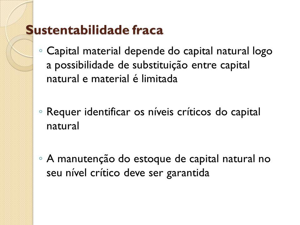 Sustentabilidade fraca Capital material depende do capital natural logo a possibilidade de substituição entre capital natural e material é limitada Re