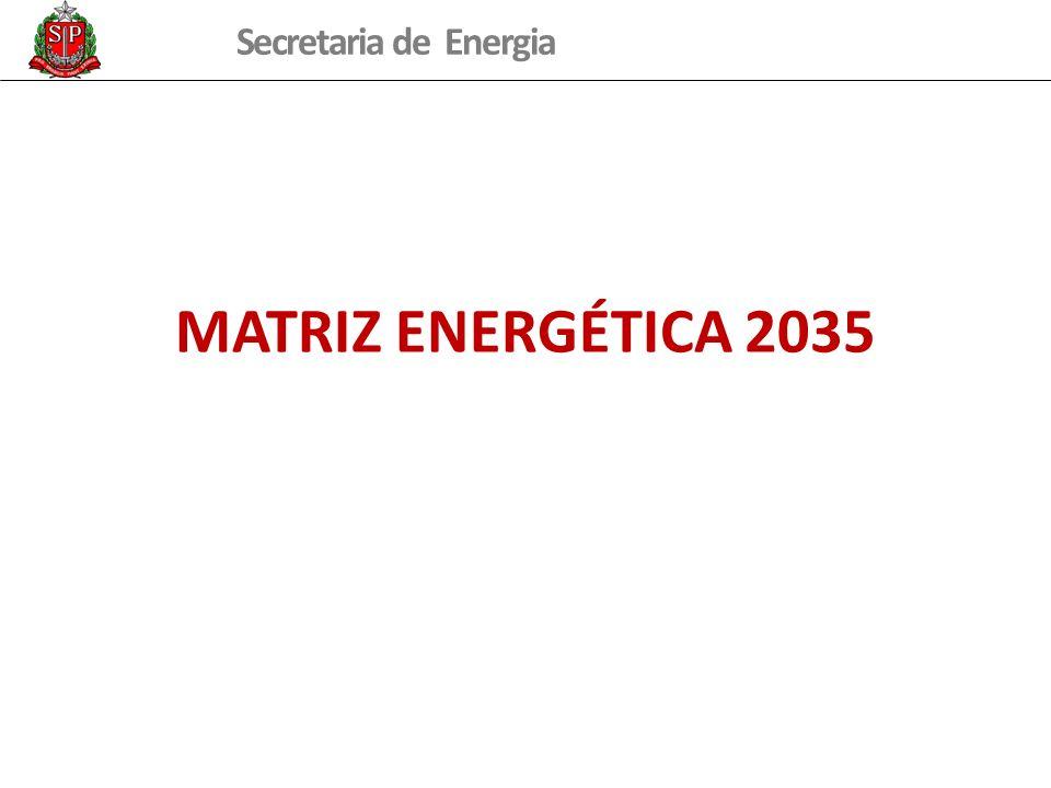Secretaria de Energia MATRIZ ENERGÉTICA 2035