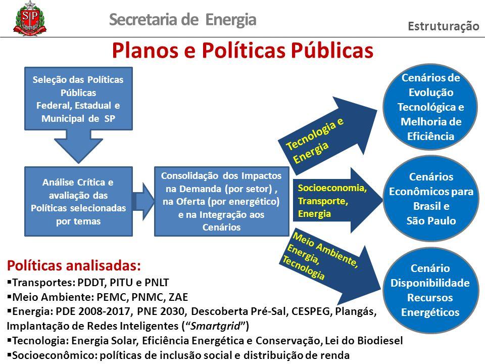 Secretaria de Energia Planos e Políticas Públicas Cenário Disponibilidade Recursos Energéticos Cenários de Evolução Tecnológica e Melhoria de Eficiênc
