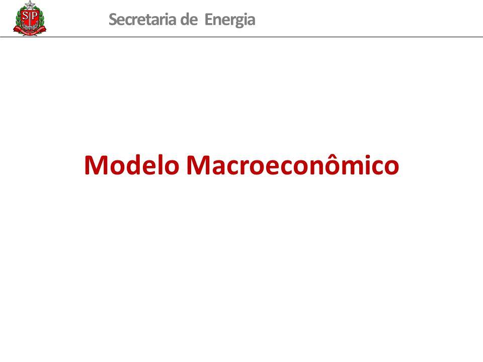 Secretaria de Energia Modelo Macroeconômico
