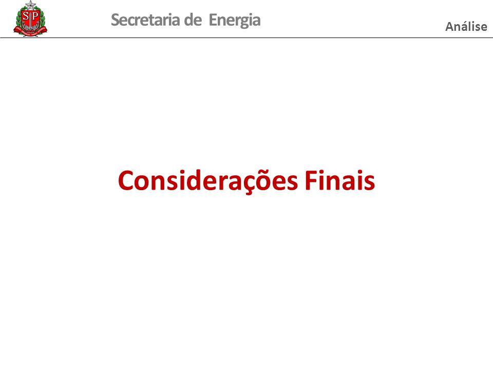 Secretaria de Energia Considerações Finais Análise