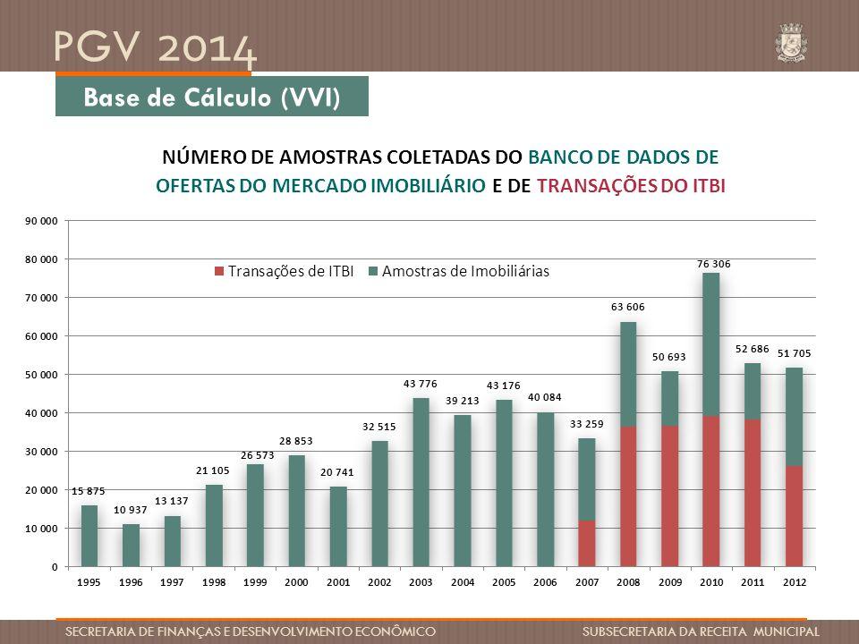 PGV 2014 SECRETARIA DE FINANÇAS E DESENVOLVIMENTO ECONÔMICO SUBSECRETARIA DA RECEITA MUNICIPAL Base de Cálculo (VVI) NÚMERO DE AMOSTRAS COLETADAS DO B