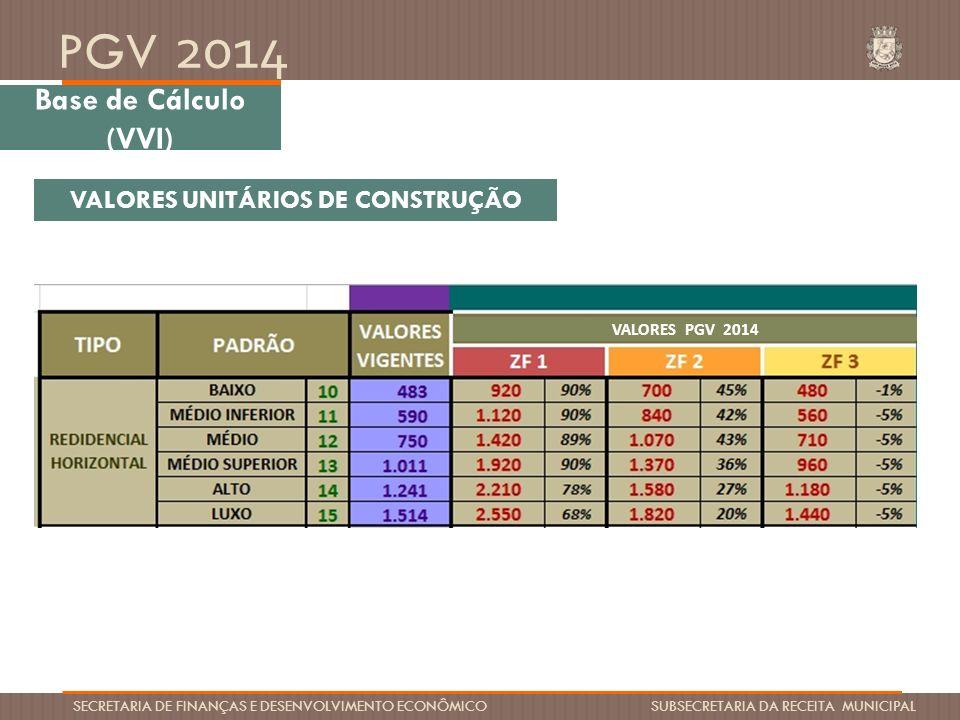 PGV 2014 SECRETARIA DE FINANÇAS E DESENVOLVIMENTO ECONÔMICO SUBSECRETARIA DA RECEITA MUNICIPAL 52% Diagnóstico EXEMPLOS DE VALORIZAÇÃO IMOBILIÁRIA NO PERÍODO ENTRE 2010 E 2014 Base de Cálculo (VVI) 34% 49% 59%