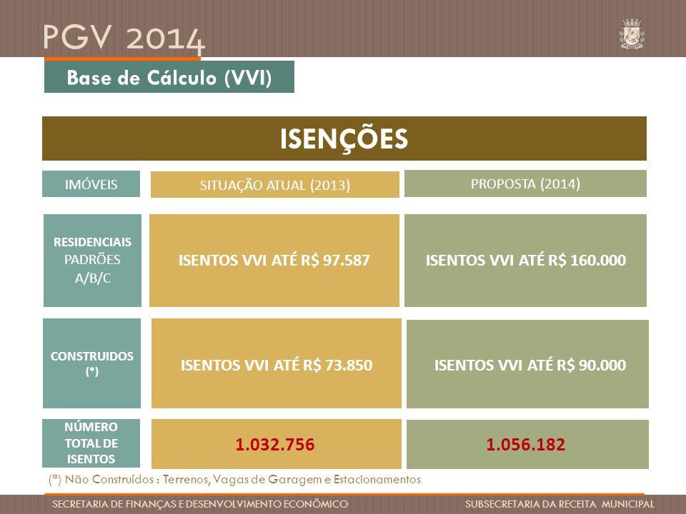 PGV 2014 SECRETARIA DE FINANÇAS E DESENVOLVIMENTO ECONÔMICO SUBSECRETARIA DA RECEITA MUNICIPAL ALÍQUOTAS ISENÇÕES (*) Não Construídos : Terrenos, Vaga