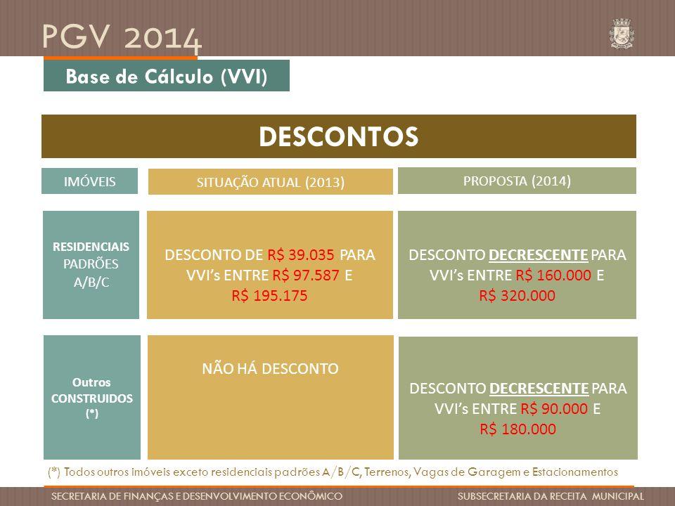 PGV 2014 SECRETARIA DE FINANÇAS E DESENVOLVIMENTO ECONÔMICO SUBSECRETARIA DA RECEITA MUNICIPAL ALÍQUOTAS DESCONTOS (*) Todos outros imóveis exceto res