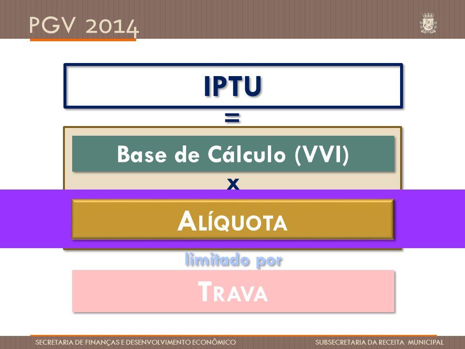 PGV 2014 SECRETARIA DE FINANÇAS E DESENVOLVIMENTO ECONÔMICO SUBSECRETARIA DA RECEITA MUNICIPAL limitado por T RAVA IPTU = = Base de Cálculo (VVI) x A