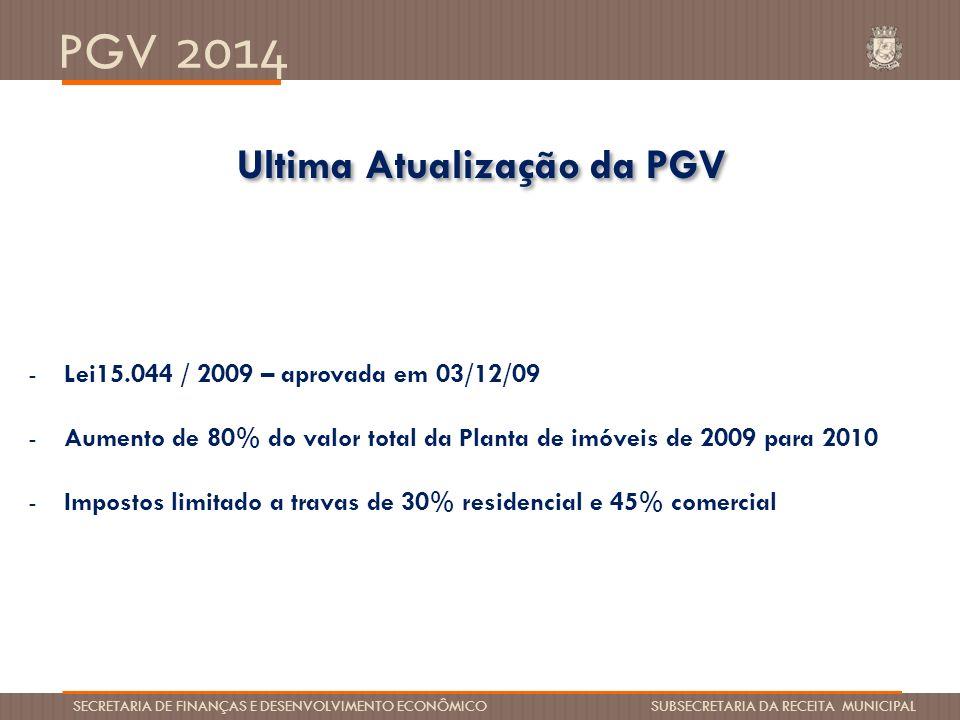 PGV 2014 SECRETARIA DE FINANÇAS E DESENVOLVIMENTO ECONÔMICO SUBSECRETARIA DA RECEITA MUNICIPAL Ultima Atualização da PGV -Lei15.044 / 2009 – aprovada