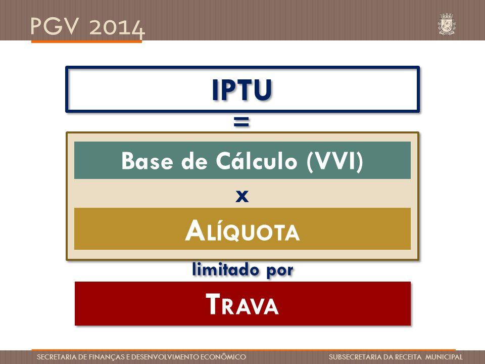 PGV 2014 SECRETARIA DE FINANÇAS E DESENVOLVIMENTO ECONÔMICO SUBSECRETARIA DA RECEITA MUNICIPAL limitado por T RAVA Base de Cálculo (VVI) A LÍQUOTA x IPTU = =
