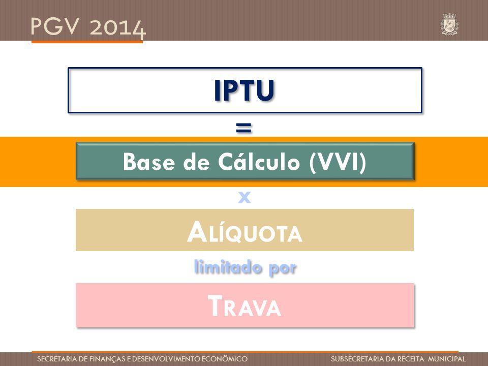 PGV 2014 SECRETARIA DE FINANÇAS E DESENVOLVIMENTO ECONÔMICO SUBSECRETARIA DA RECEITA MUNICIPAL Valor Venal (IPTU) / Valor de Mercado 0,7 0,4 0,3 0,2 0,1 0,6 0,5 0,8 0,9 1,0 Base de Cálculo (VVI) INV* = Valor Venal lançado no Exercício Preço de Mercado 0,42 0,54 0,53 0,59 0,55 0,52 0,51 0,59 0,58 0,57 0,56 0,57 0,51 0,53 0,45 0,48 0,36 0,34 0,30 2003 2001 2012200920102011 2008 2005 2006 2007 2000 2002 2004 1995 1997 1998 19991996 2013 EVOLUÇÃO DA PGV 1995 - 2014 INV: Indicador do Nível de Valores da PGV relativamente ao Mercado