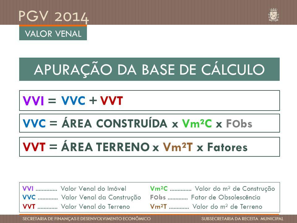 PGV 2014 SECRETARIA DE FINANÇAS E DESENVOLVIMENTO ECONÔMICO SUBSECRETARIA DA RECEITA MUNICIPAL Base de Cálculo (VVI) EVOLUÇÃO DA BASE DE CÁLCULO (VVI) Valor unitário do Terreno por 5800 Regiões Valor unitário de construção igual para toda cidade Mantem 5800 regiões, atualizado com mercado Diferenciado para 3 Zonas Fiscais PGV ATUALPGV PROPOSTA