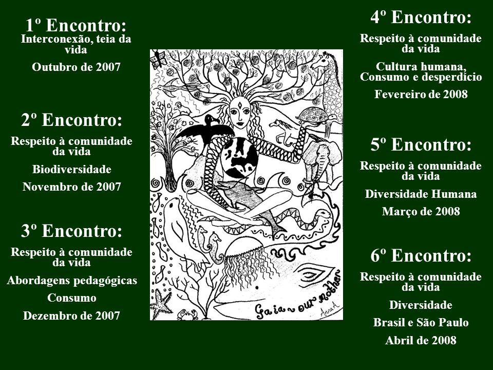 1º Encontro: Interconexão, teia da vida Outubro de 2007 2º Encontro: Respeito à comunidade da vida Biodiversidade Novembro de 2007 3º Encontro: Respei