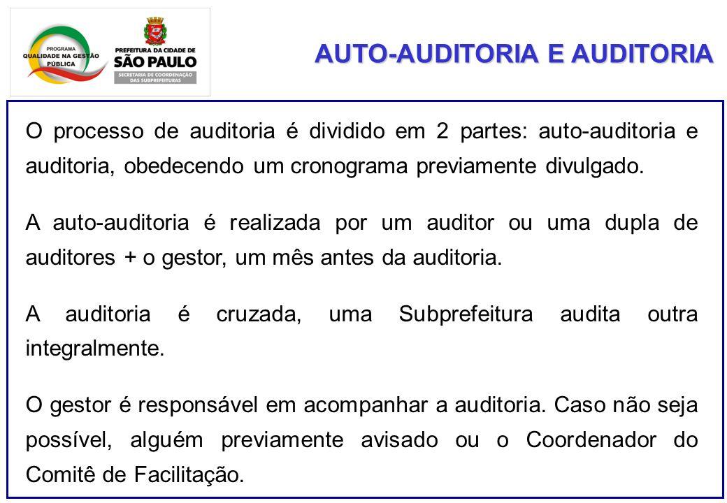 O processo de auditoria é dividido em 2 partes: auto-auditoria e auditoria, obedecendo um cronograma previamente divulgado.