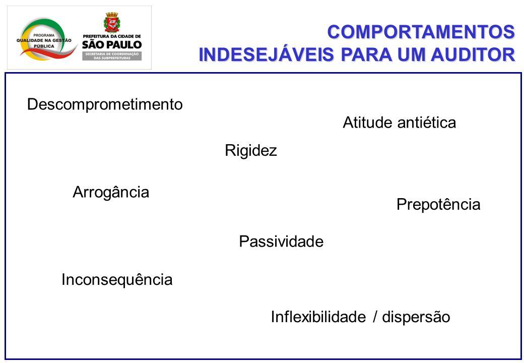 COMPORTAMENTOS INDESEJÁVEIS PARA UM AUDITOR Descomprometimento Rigidez Arrogância Atitude antiética Prepotência Passividade Inconsequência Inflexibilidade / dispersão