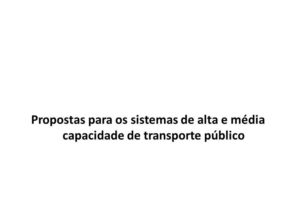 Propostas para os sistemas de alta e média capacidade de transporte público