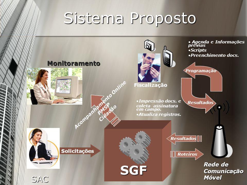 SGF Sistema Proposto SAC Solicitações Roteiros Resultados Acompanhamento Online PMSP Cidadão Rede de Comunicação Móvel Monitoramento Resultados Impres