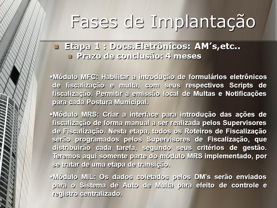 Fases de Implantação Etapa 1 : Docs.Eletrônicos: AMs,etc.. Etapa 1 : Docs.Eletrônicos: AMs,etc.. Prazo de conclusão: 4 meses Prazo de conclusão: 4 mes