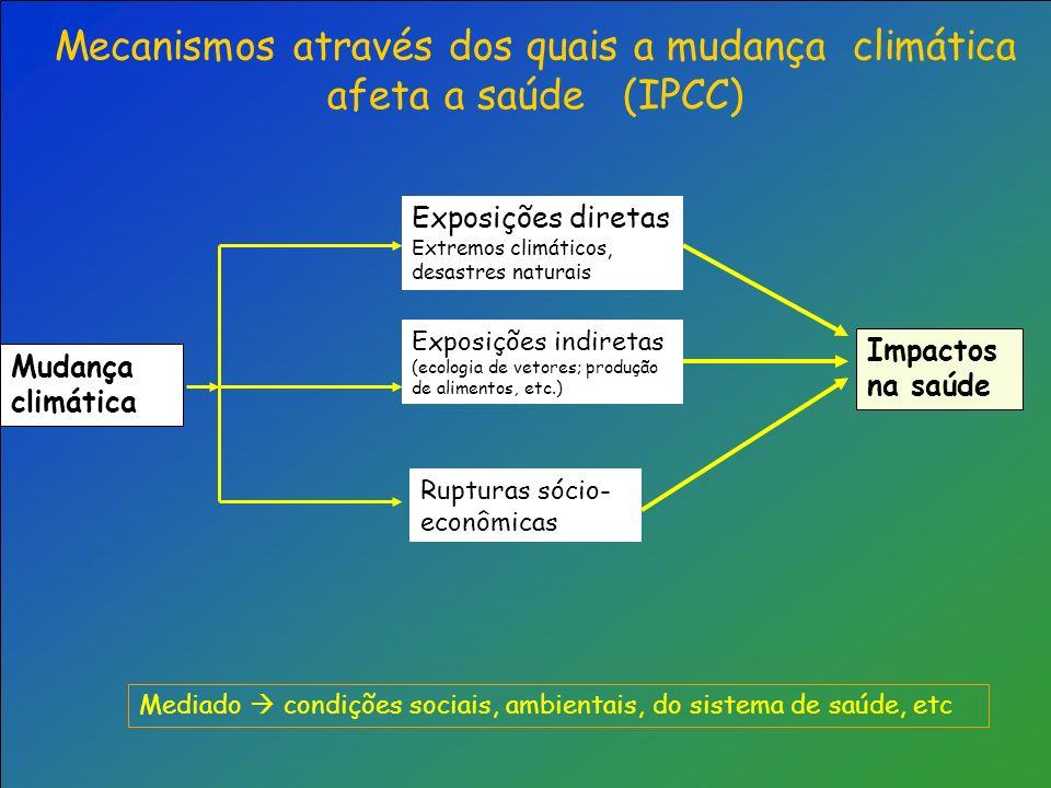 Mudança climática Exposições diretas Extremos climáticos, desastres naturais Exposições indiretas (ecologia de vetores; produção de alimentos, etc.) I