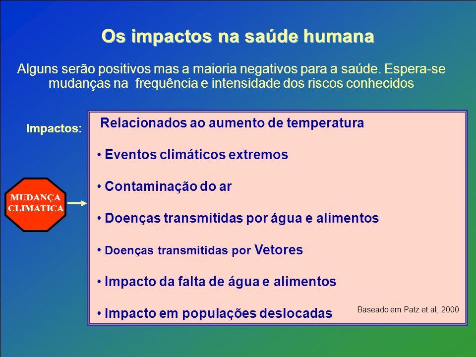 Relacionados ao aumento de temperatura Eventos climáticos extremos Contaminação do ar Doenças transmitidas por água e alimentos Doenças transmitidas p