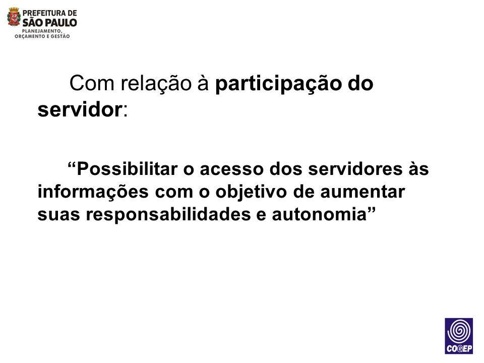 Com relação à participação do servidor: Possibilitar o acesso dos servidores às informações com o objetivo de aumentar suas responsabilidades e autono