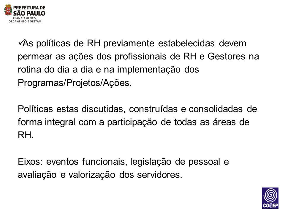 As políticas de RH previamente estabelecidas devem permear as ações dos profissionais de RH e Gestores na rotina do dia a dia e na implementação dos P