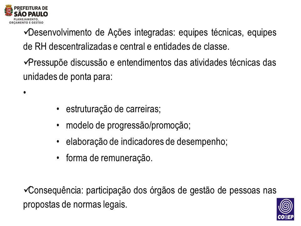 Exemplos: Forma de remuneração atual que prescinde de: Indicadores específicos : por área; por carreira; por natureza do trabalho.