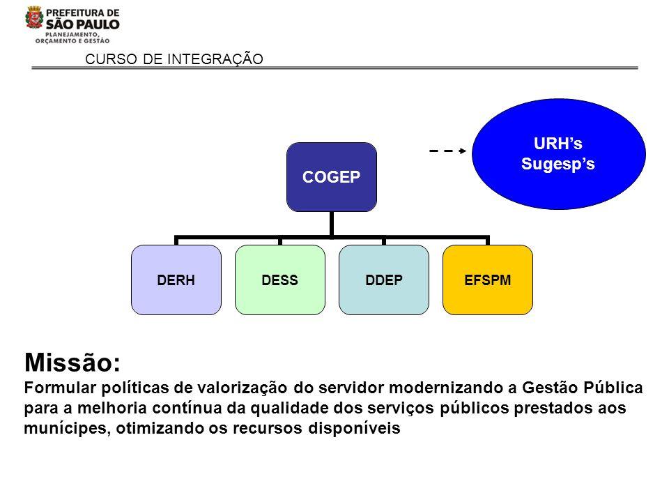 CURSO DE INTEGRAÇÃO Servidores Números e características