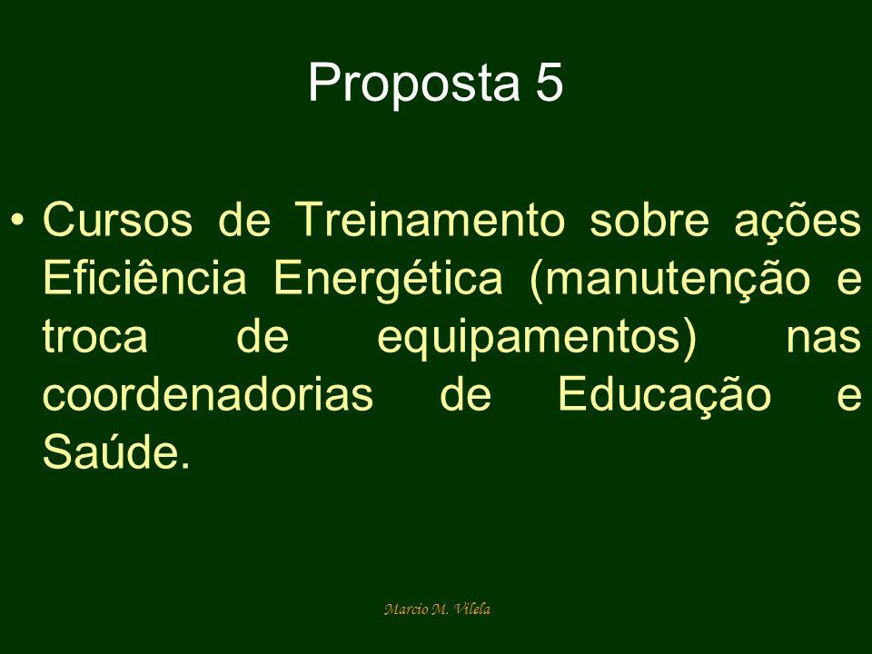 Marcio M. Vilela Proposta 5 Cursos de Treinamento sobre ações Eficiência Energética (manutenção e troca de equipamentos) nas coordenadorias de Educaçã