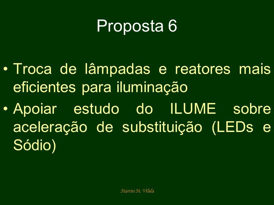 Marcio M. Vilela Proposta 6 Troca de lâmpadas e reatores mais eficientes para iluminação Apoiar estudo do ILUME sobre aceleração de substituição (LEDs