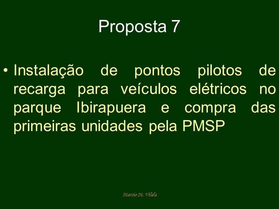Marcio M. Vilela Proposta 7 Instalação de pontos pilotos de recarga para veículos elétricos no parque Ibirapuera e compra das primeiras unidades pela