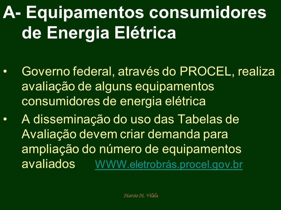 Marcio M. Vilela A- Equipamentos consumidores de Energia Elétrica Governo federal, através do PROCEL, realiza avaliação de alguns equipamentos consumi
