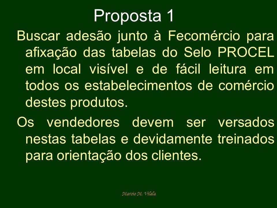 Marcio M. Vilela Proposta 1 Buscar adesão junto à Fecomércio para afixação das tabelas do Selo PROCEL em local visível e de fácil leitura em todos os