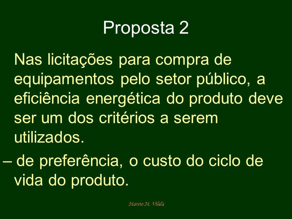 Marcio M. Vilela Proposta 2 Nas licitações para compra de equipamentos pelo setor público, a eficiência energética do produto deve ser um dos critério