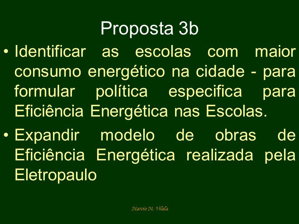 Marcio M. Vilela Proposta 3b Identificar as escolas com maior consumo energético na cidade - para formular política especifica para Eficiência Energét