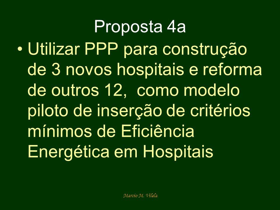 Marcio M. Vilela Proposta 4a Utilizar PPP para construção de 3 novos hospitais e reforma de outros 12, como modelo piloto de inserção de critérios mín