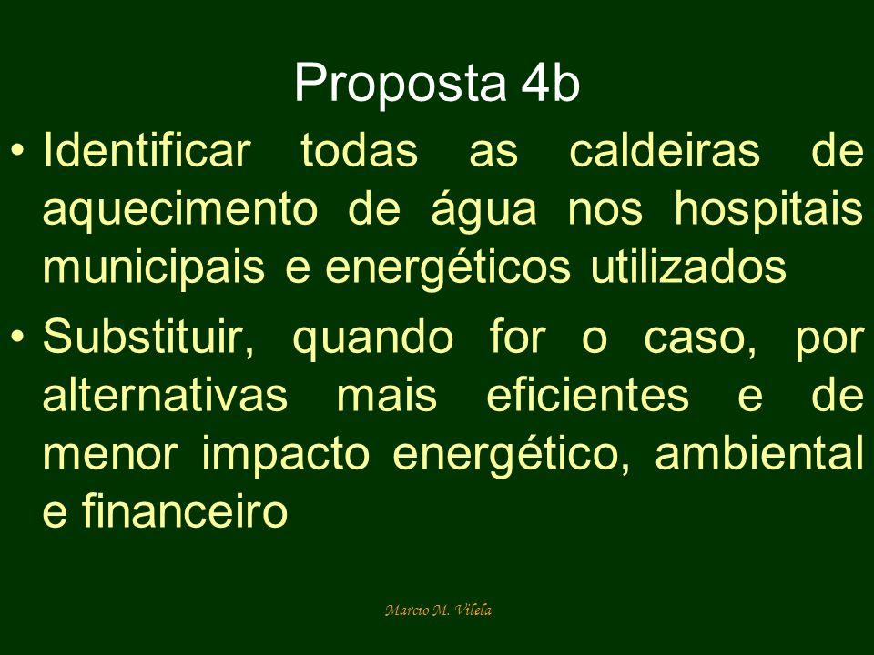 Marcio M. Vilela Proposta 4b Identificar todas as caldeiras de aquecimento de água nos hospitais municipais e energéticos utilizados Substituir, quand