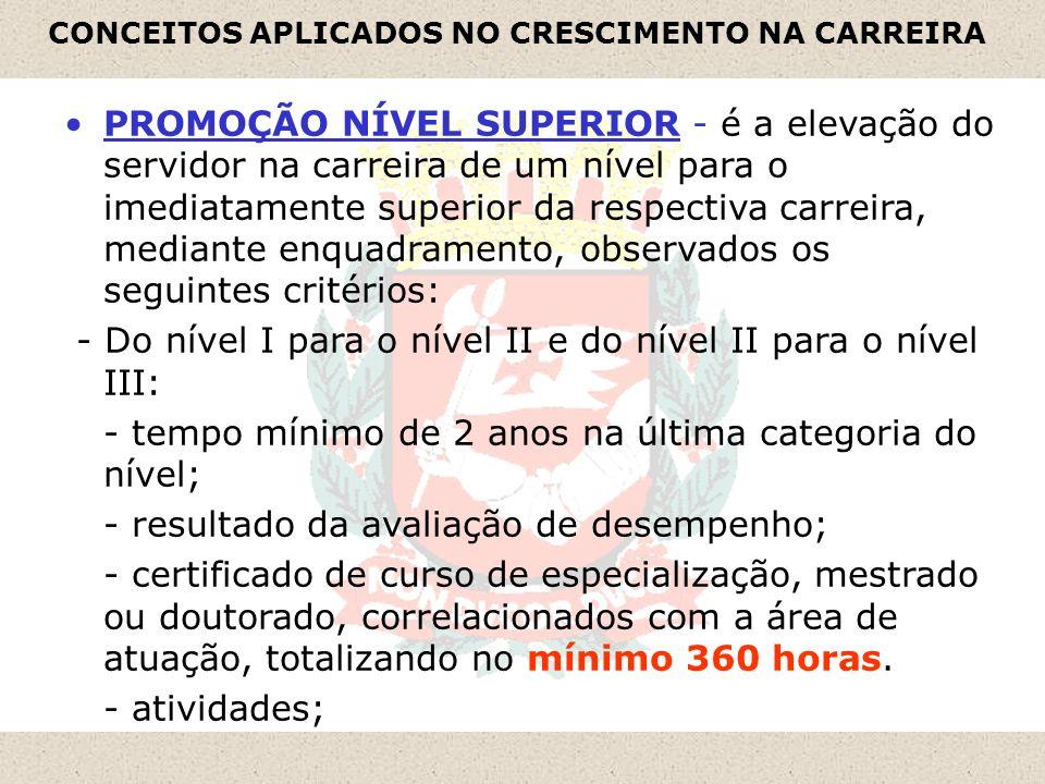 Departamento de Recursos Humanos - DRH CONCEITOS APLICADOS NO CRESCIMENTO NA CARREIRA PROMOÇÃO NÍVEL SUPERIOR - é a elevação do servidor na carreira d
