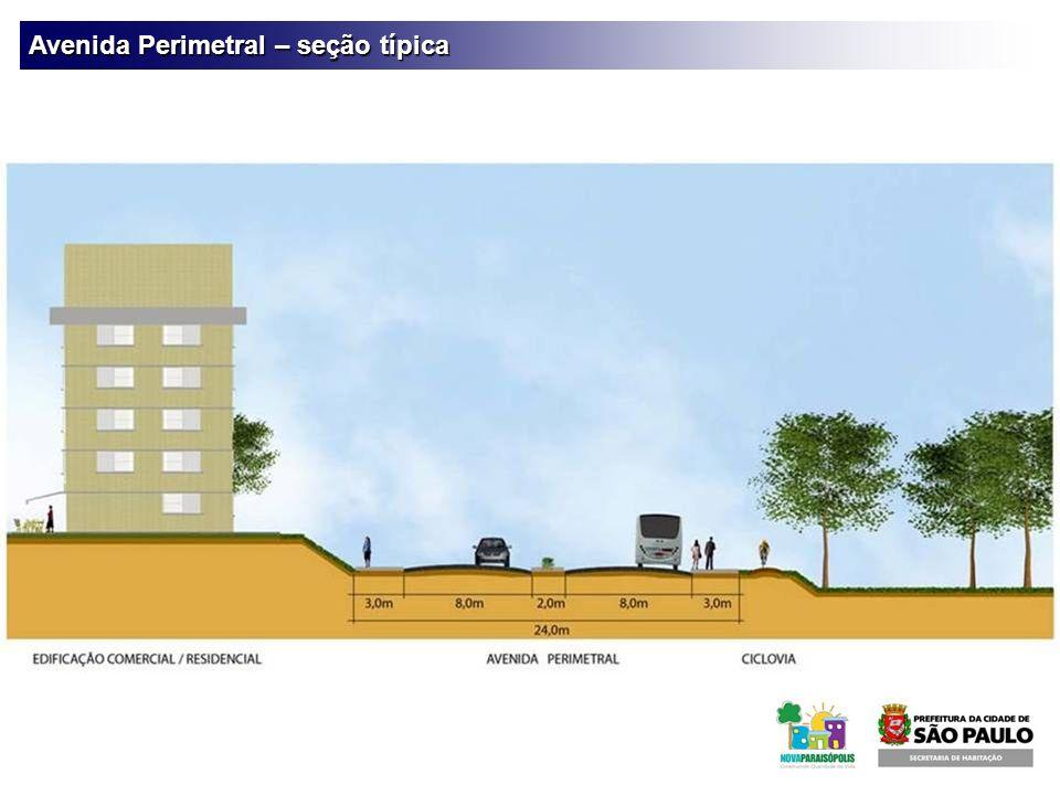 SEÇÃO DA AVENIDA PERIMETRAL Avenida Perimetral – seção típica