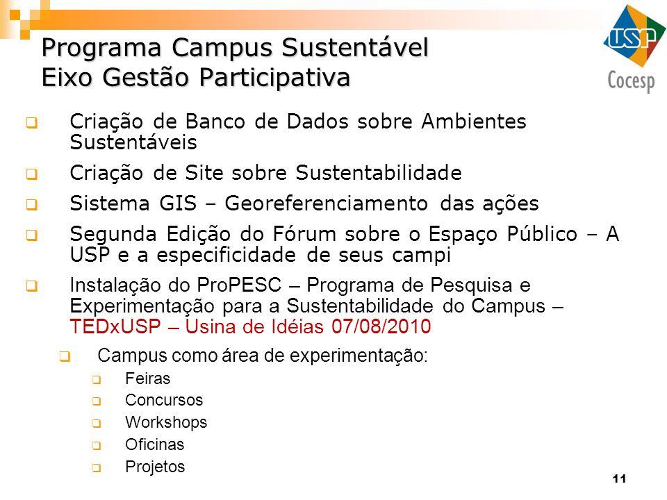 11 Programa Campus Sustentável Eixo Gestão Participativa Criação de Banco de Dados sobre Ambientes Sustentáveis Criação de Site sobre Sustentabilidade