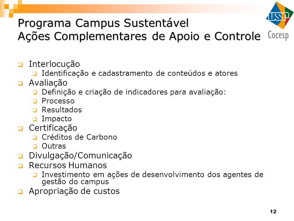12 Programa Campus Sustentável Ações Complementares de Apoio e Controle Interlocução Identificação e cadastramento de conteúdos e atores Avaliação Def