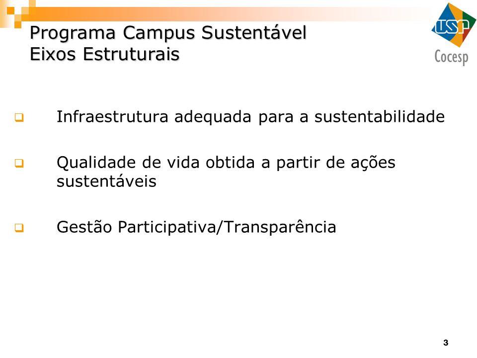 3 Programa Campus Sustentável Eixos Estruturais Infraestrutura adequada para a sustentabilidade Qualidade de vida obtida a partir de ações sustentávei