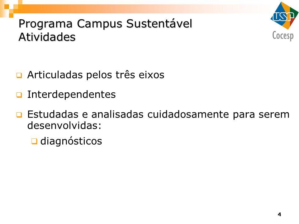 4 Articuladas pelos três eixos Interdependentes Estudadas e analisadas cuidadosamente para serem desenvolvidas: diagnósticos Programa Campus Sustentáv